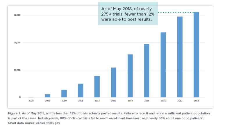 soren blog graph image